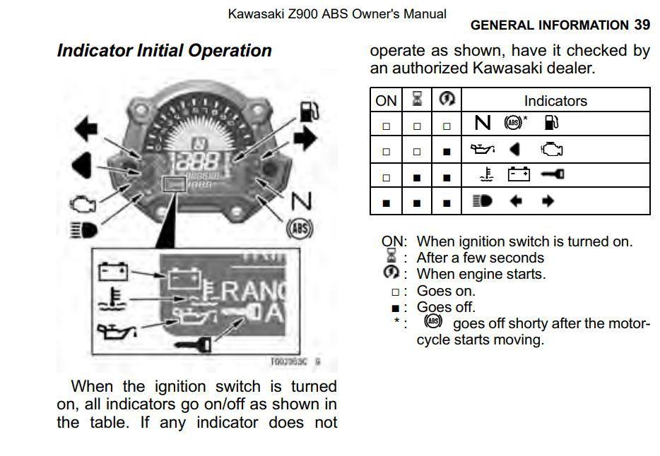 Dashboard Warning Indicators Coolant Level Page 1 Maintenance